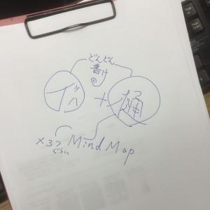 memo_idea